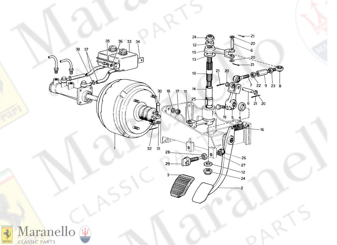 043 - Brake Hydraulic System (Variants For RHD Versions)