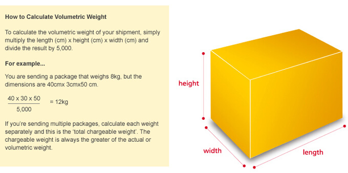 Volumetric Weight Diagram